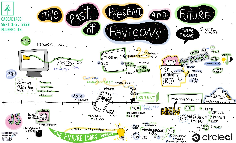 talk illustration